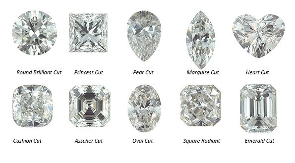 Jason Withers Explore Shop Smart Education Diamond Shapes